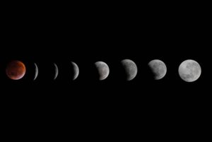 menstrual cycle lunar phases